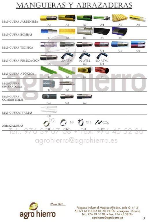 Catálogo mangueras